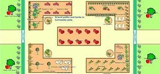 Garden Planner Online Free