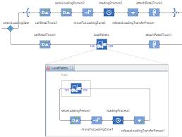 Creating A Custom Flowchart Block
