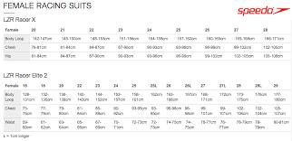Speedo Size Conversion Chart Prototypical Speedo Swim Paddle Size Chart Speedo Contoured