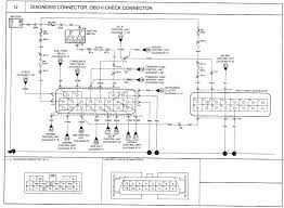 2004 kia sedona fuse diagram psoriasislife club 2004 Kia Optima Engine Diagram 2004 kia sedona wiring schematic fuse box diagram car remote entry diagnostic connector a schematics archived
