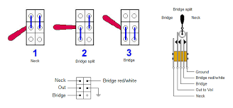 humbucker wiring diagram way switch schematics and wiring diagrams 3 way guitar toggle switch wiring diagram