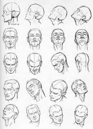 Face Perspective Chart 1005 Best Drawing Style Images In 2019 Art Drawings Sketches