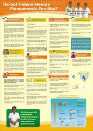 Family Planning Wall Chart Iec Bcc Materials Unfpa Timor Leste Family Planning Methods