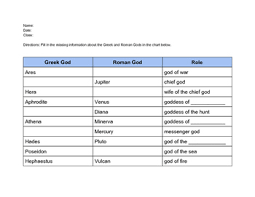 Gods And Goddesses Chart Greek Gods Chart Worksheets Teaching Resources Tpt