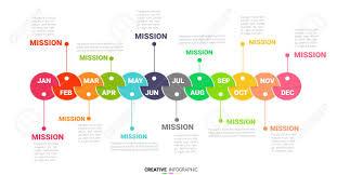 Year Timeline Timeline Presentation For 12 Months 1 Year Timeline Info Graphics