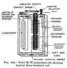 old coil wiring diagram explore wiring diagram on the net • electrical what is a vibrator on a model t ignition coil 12 volt coil wiring diagram