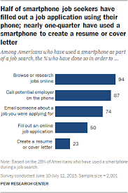 Job Searches In The Era Of Smartphones And Social Media | Pew ...
