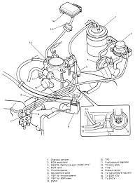 For A 1999 Ford Ranger Vacuum Hose Diagram