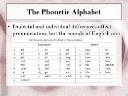 British english has 44 different sounds and about 1,100 different ways of writing them. Phonetics The Sounds Of Language Ppt Download