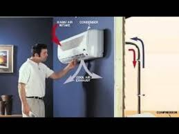 ductless heat pump cost. Throughout Ductless Heat Pump Cost