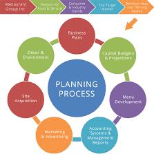 Concept Development Essay Sample November 2019