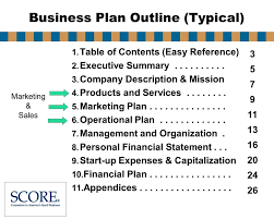 executive business plan template score business plan template template