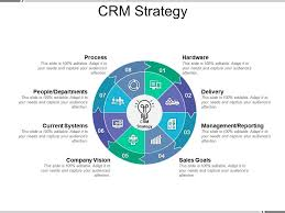 Strategy Presentation Crm Strategy Presentation Powerpoint Templates
