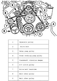 1997 ford explorer 5 0 wiring diagram wirdig readingrat net 2001 Ford Explorer Wiring Schematic 1997 ford explorer 5 0 wiring diagram wirdig, wiring diagram 2000 ford explorer wiring schematic