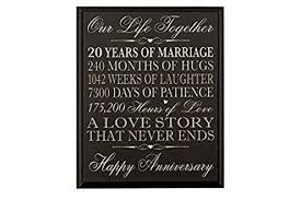 20th wedding anniversary wall plaque