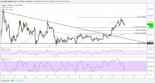 Xrp xrp is a the most actual price for one xrp xrp is $0.485463. Ripple Xrp Price Analysis Larger Pullback In The Works Ethereum World News