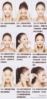 Facial Rejuvenation Cosmetic Acupuncture Points Chart What Is Facial Rejuvenation Acupressure