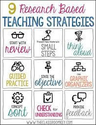 a broad differentiation strategy works best in situations where 9 research based teaching strategies for your toolbox teacher