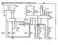 5 lug e30 obdi m52 s50 b30 injection schematic wiring diagram E30 Wiring Diagram these are the injection harness wiring diagrams for a 95 m3 3 0 s50 click to enlarge the pictures e300 wiring diagram