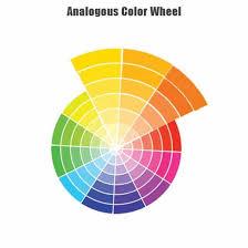 Interior Exterior Paint Schemes 6 Best Color Wheel Examples