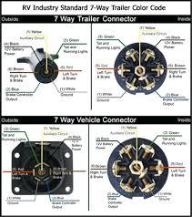 gooseneck trailer wiring diagram and diagram gooseneck brand trailer titan gooseneck trailer wiring diagram gooseneck trailer wiring diagram plus full size of wiring trailer hitch wiring diagram 2 large size gooseneck trailer wiring diagram