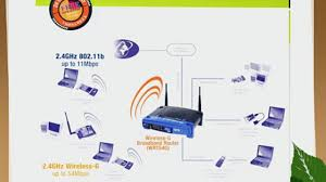 linksys wrt54g wireless g router video dailymotion