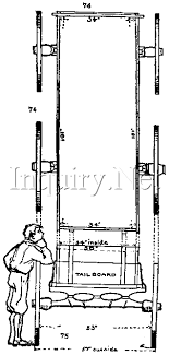 pioneer wagon drawing. top and end view of farm wagon pioneer drawing