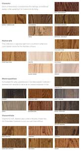 Bona Fast Dry Stain Color Chart Bona Drifast Stain Color Chart In 2019 Wood Floor Stain