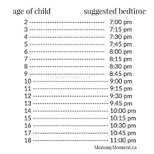 How Much Sleep Does My Child Need Chart Suggested Bedtimes For Children Sleep Training 1 Year Old