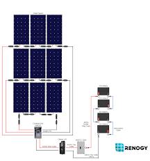 2400 watt 48 volt polycrystalline cabin kit renogy solar 123 jpg