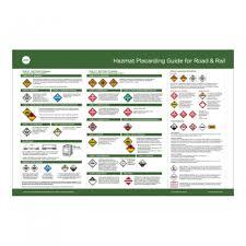 Hazmat Placarding Guide For Road Rail Poster Icc Canada
