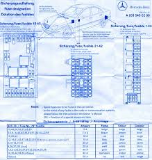1999 mercedes benz c230 kompressor engine diagram modern design of 2003 mercedes c230 kompressor fuse diagram wiring diagram for rh atesgah com 1999 mercedes c230