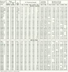 Helicoil Insert Tap Chart Helicoil Drill Chart Unique Tap Drill Chart Template Free In