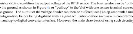 Comparison Chart Between Fsr And Flexiforce Sensor