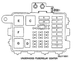 1995 gmc 1500 fuse box bookmark about wiring diagram • 1995 chevrolet suburban k1500 fuse box schematic 48 1995 gmc sierra fuse box 1993 gmc 1500