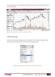 Chart Nexus Starting Up Guide