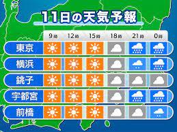 天気 予報 横浜