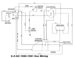 yamaha g22a golf cart gas wiring diagram g22 volt voltage reducer full size of yamaha g22 gas golf cart wiring diagram marathon enthusiasts electric fantastic photographs squished