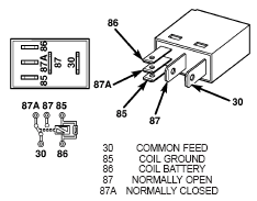 jeep wrangler tj horn relay circuit wiring diagrams jeep wrangler tj horn relay