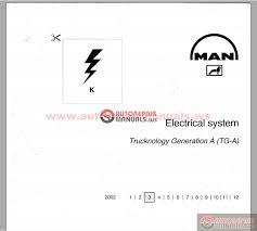 man tg a wiring diagram auto repair manual forum heavy man tg a wiring diagram 1 jpg