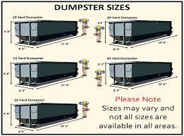 Dumpster Sizes Chart Dumpster Size Comparison Same Day Dumpster Rental Service