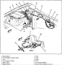 chevy s wd intermittent the starter electrical system here is a complete wiring diagram for your starting circuit the first diagram has the crank fuse in it