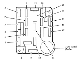 ford bronco 5th generation 1992 1996 fuse box diagram auto ford bronco 5th generation fuse box