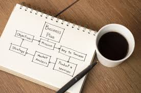 Business Plan Outline A Practical Example