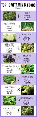 top 10 vitamin k foods benefits of foods high in vitamin k vitamins food and exercise weight loss