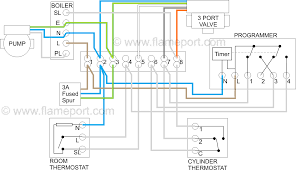 car water boiler wiring diagrams y plan central heating system noticeable central heating controls wiring diagrams