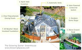 greenhouse plans designs wood design
