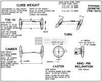 Tire Adjustment Chart 1950 Buick Wheel Alignment And