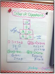 Order Of Operations Anchor Chart Numeracy Order Of Operations Lessons Tes Teach