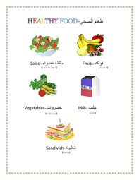 Healthy Vs Unhealthy Food Chart Healthy And Unhealthy Food In Arabic